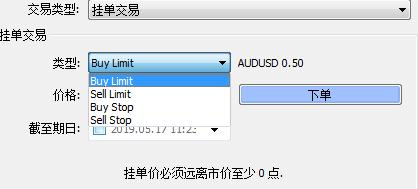 MT4的Buy Limit、Sell Limit、Buy Stop、Sell Stop是什么意思?